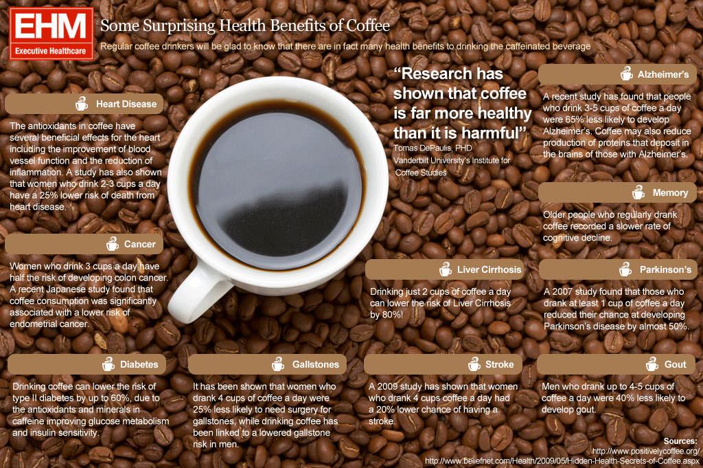 فوائد القهوة ..جربها