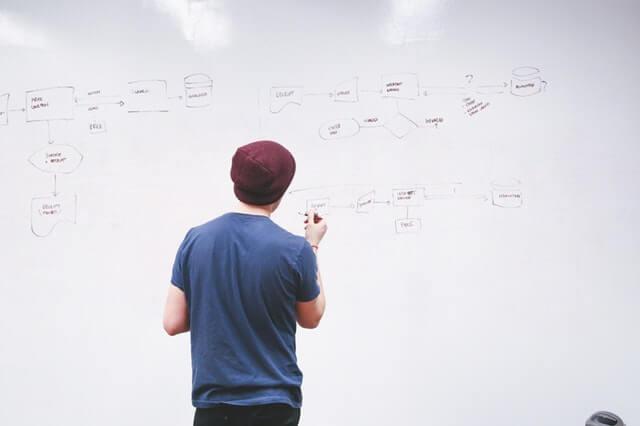 كيف يمكنك كتابة فكرة مشروع جيد في 11 خطوة