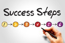 خطوات تساعدك علي انشاء خطة عمل